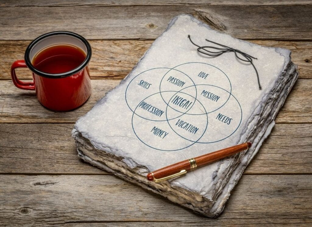 ikigaï, vivre ma vraie nature, reconversion professionnelle, alignement professionnel